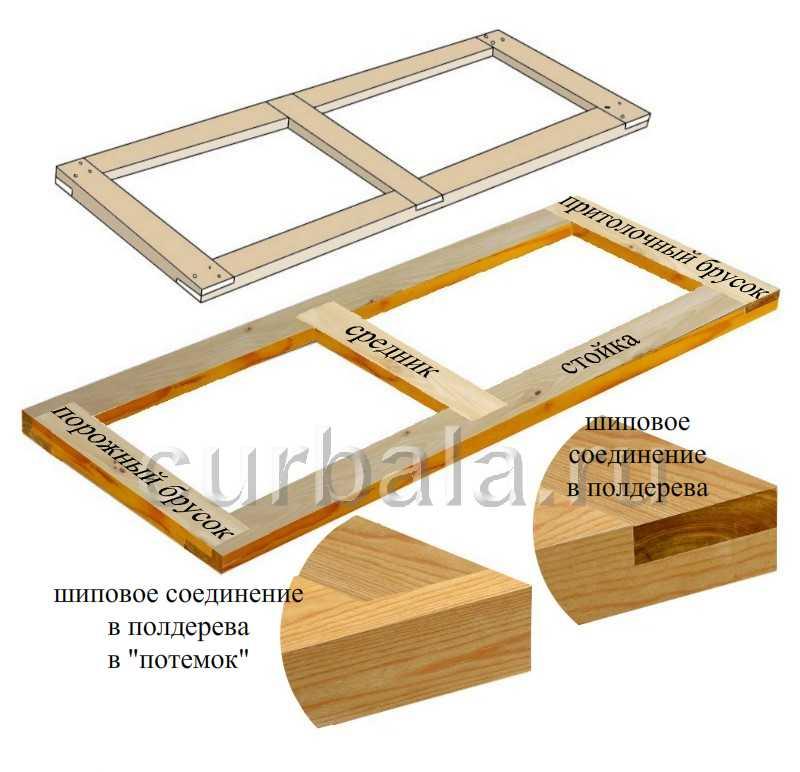 Как делают деревянные двери своими руками
