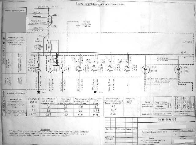схему электропитания дома