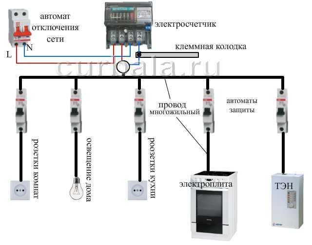 Схема двухпроводной сети с