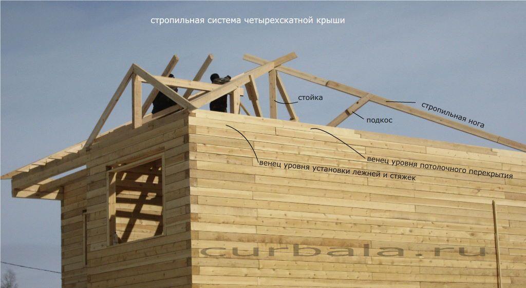 Установка четырехскатной крыши своими руками 382