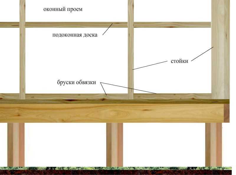Как правильно сделать каркас для веранды