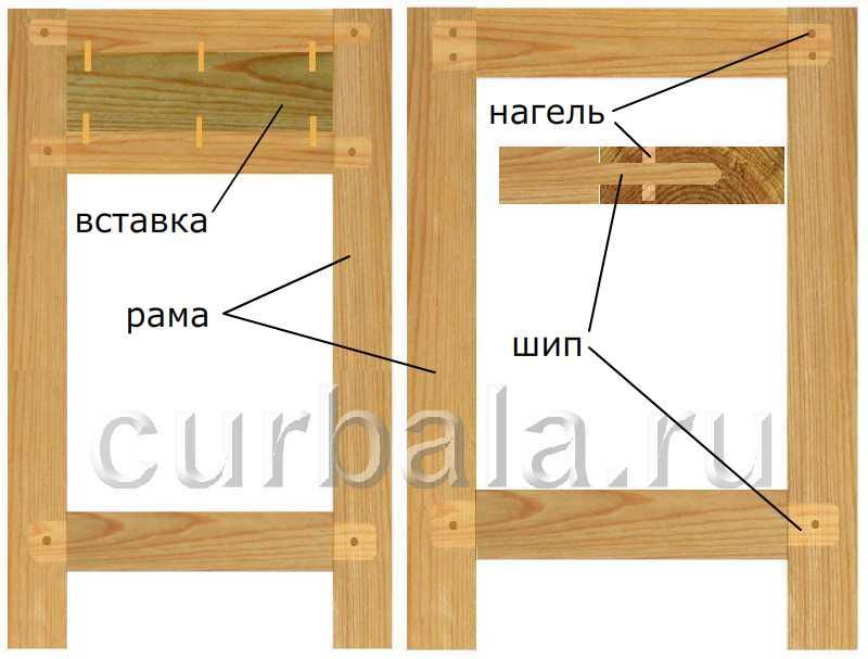 Как установить наличники на окно своими руками7