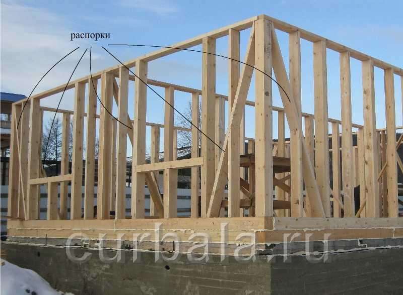 Каркасный дома из бруса 150х150 своими руками