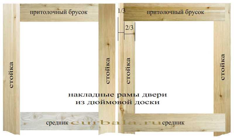 Вышивка бисером набор для вышивания