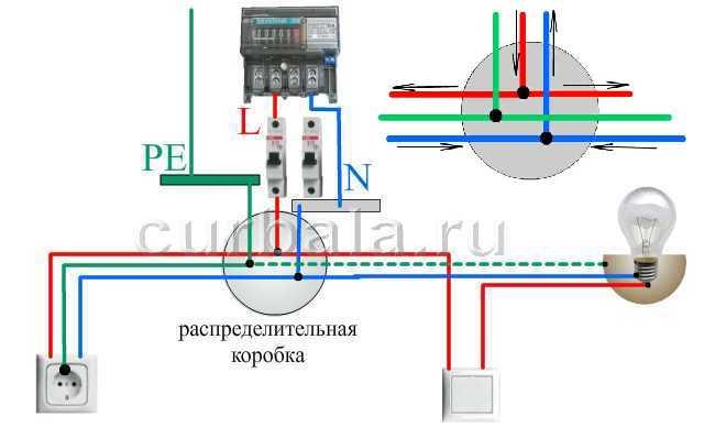 Схема на рисунке 1 представляет основной способ подключения электрооборудования при монтаже электропроводки.