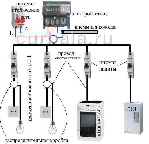 Схема электропроводки в частном доме своими руками.