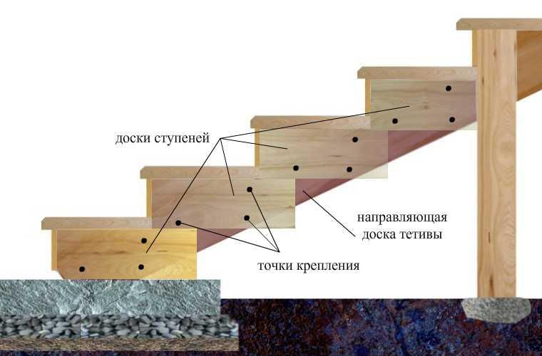 Как правильно сделать лестницу деревянную 908