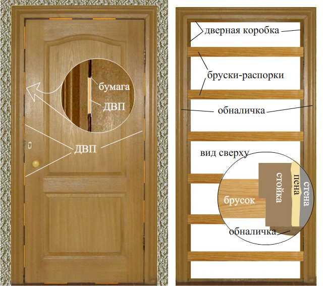 Как правильно установить двери своими руками межкомнатные